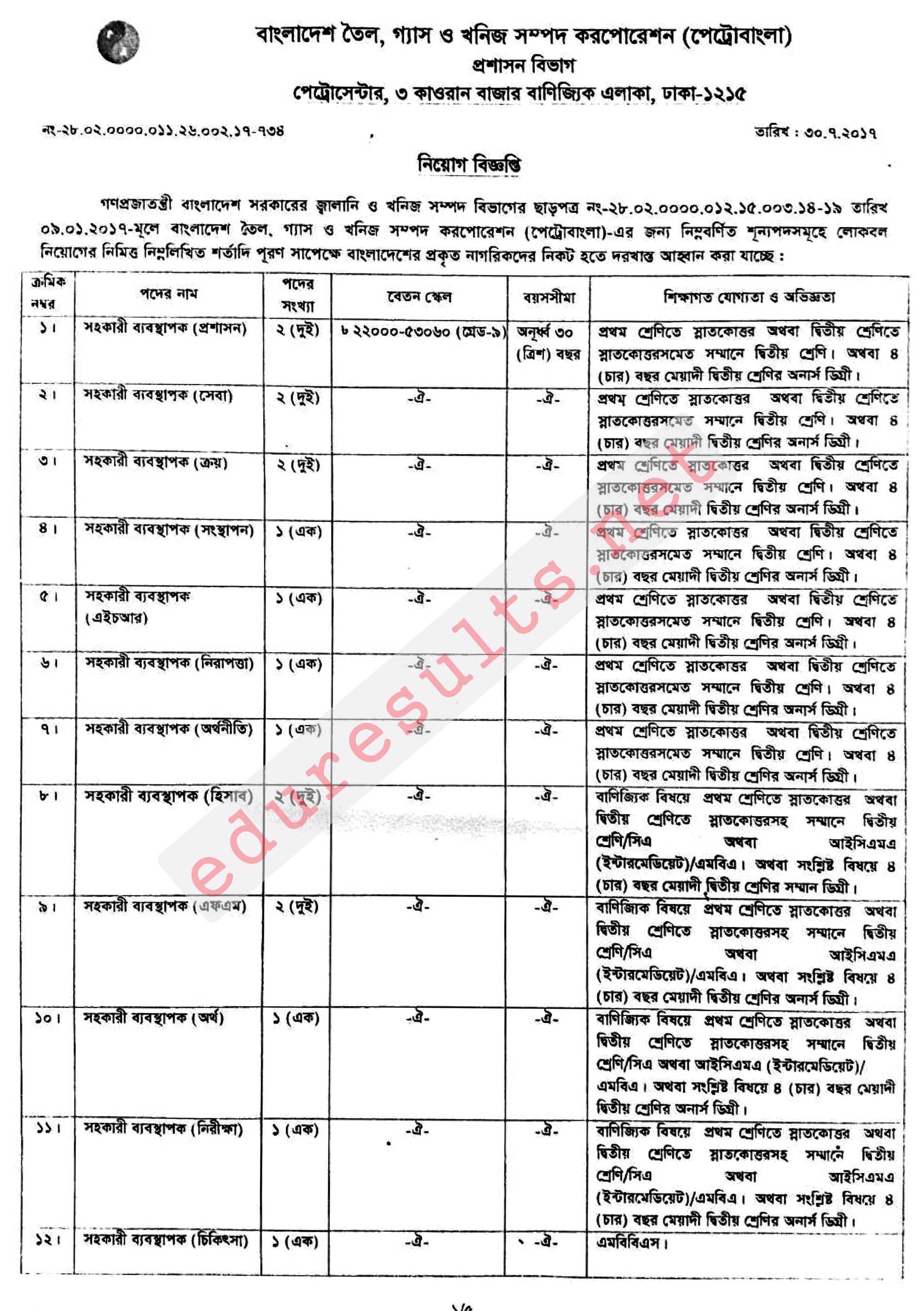 Petrobangla Job Exam Schedule notice 2018